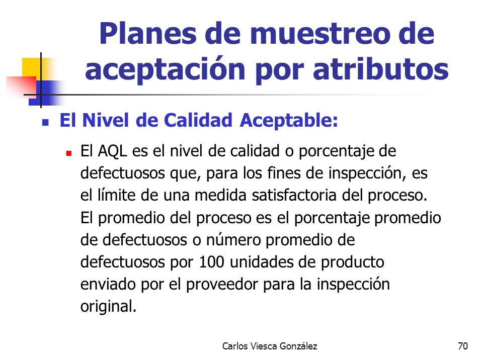Carlos Viesca González70 El Nivel de Calidad Aceptable: El AQL es el nivel de calidad o porcentaje de defectuosos que, para los fines de inspección, e