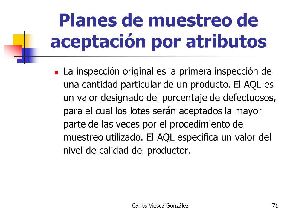 Carlos Viesca González71 La inspección original es la primera inspección de una cantidad particular de un producto. El AQL es un valor designado del p