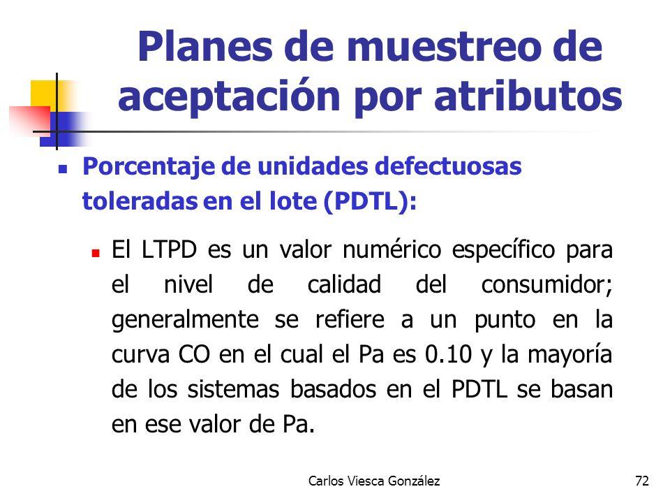 Carlos Viesca González72 Porcentaje de unidades defectuosas toleradas en el lote (PDTL): El LTPD es un valor numérico específico para el nivel de cali