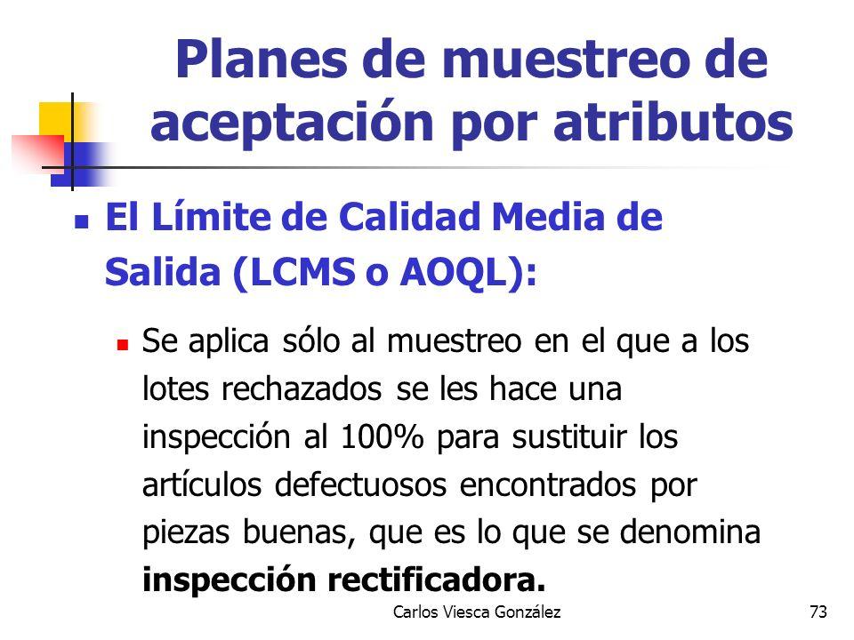 Carlos Viesca González73 El Límite de Calidad Media de Salida (LCMS o AOQL): Se aplica sólo al muestreo en el que a los lotes rechazados se les hace u