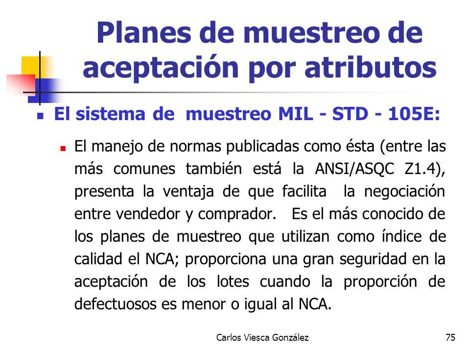Carlos Viesca González75 El sistema de muestreo MIL - STD - 105E: El manejo de normas publicadas como ésta (entre las más comunes también está la ANSI