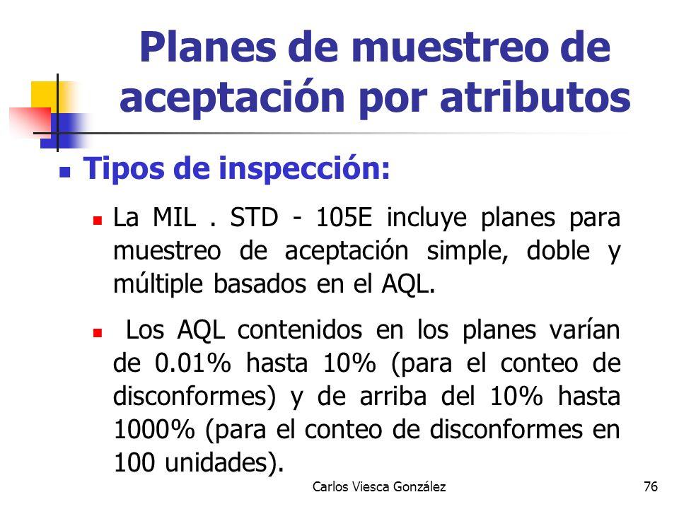 Carlos Viesca González76 Tipos de inspección: La MIL. STD - 105E incluye planes para muestreo de aceptación simple, doble y múltiple basados en el AQL