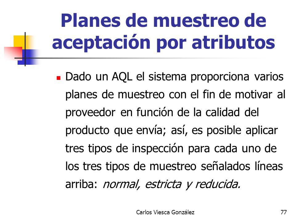 Carlos Viesca González77 Dado un AQL el sistema proporciona varios planes de muestreo con el fin de motivar al proveedor en función de la calidad del