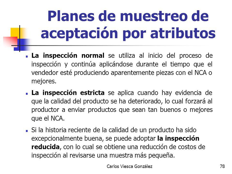 Carlos Viesca González78 La inspección normal se utiliza al inicio del proceso de inspección y continúa aplicándose durante el tiempo que el vendedor
