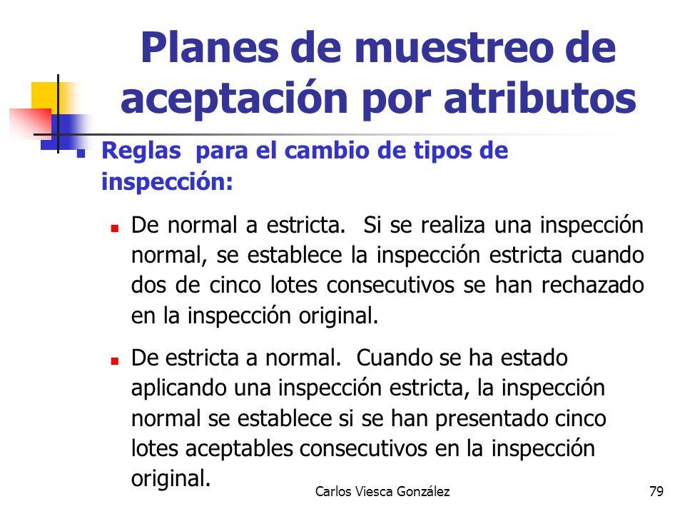 Carlos Viesca González79 Reglas para el cambio de tipos de inspección: De normal a estricta. Si se realiza una inspección normal, se establece la insp