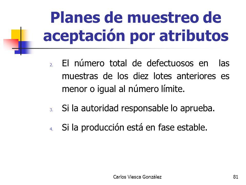 Carlos Viesca González81 2. El número total de defectuosos en las muestras de los diez lotes anteriores es menor o igual al número límite. 3. Si la au