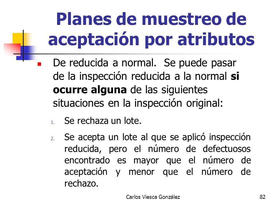 Carlos Viesca González82 De reducida a normal. Se puede pasar de la inspección reducida a la normal si ocurre alguna de las siguientes situaciones en