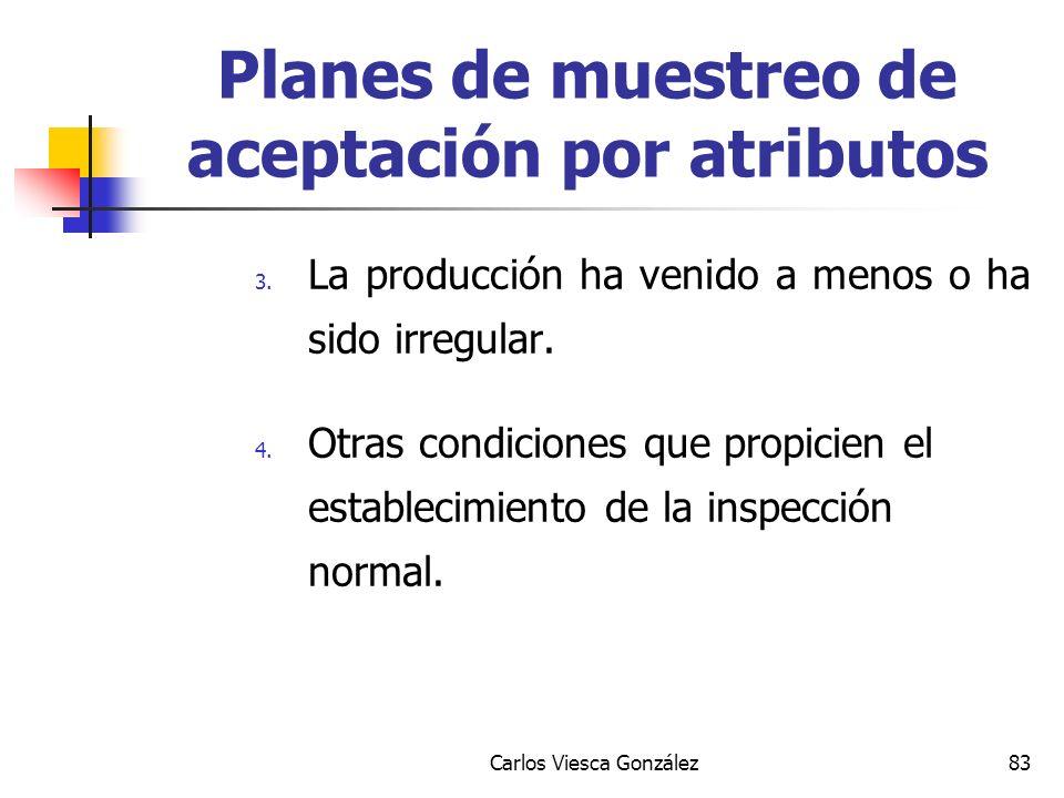 Carlos Viesca González83 3. La producción ha venido a menos o ha sido irregular. 4. Otras condiciones que propicien el establecimiento de la inspecció