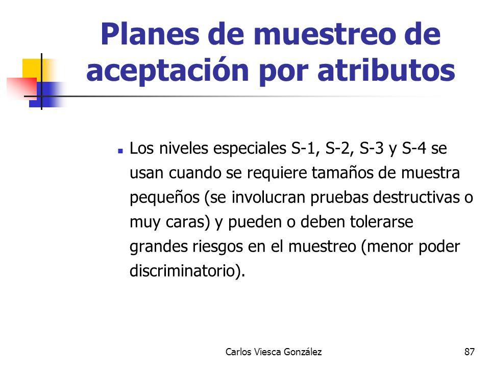 Carlos Viesca González87 Los niveles especiales S-1, S-2, S-3 y S-4 se usan cuando se requiere tamaños de muestra pequeños (se involucran pruebas dest