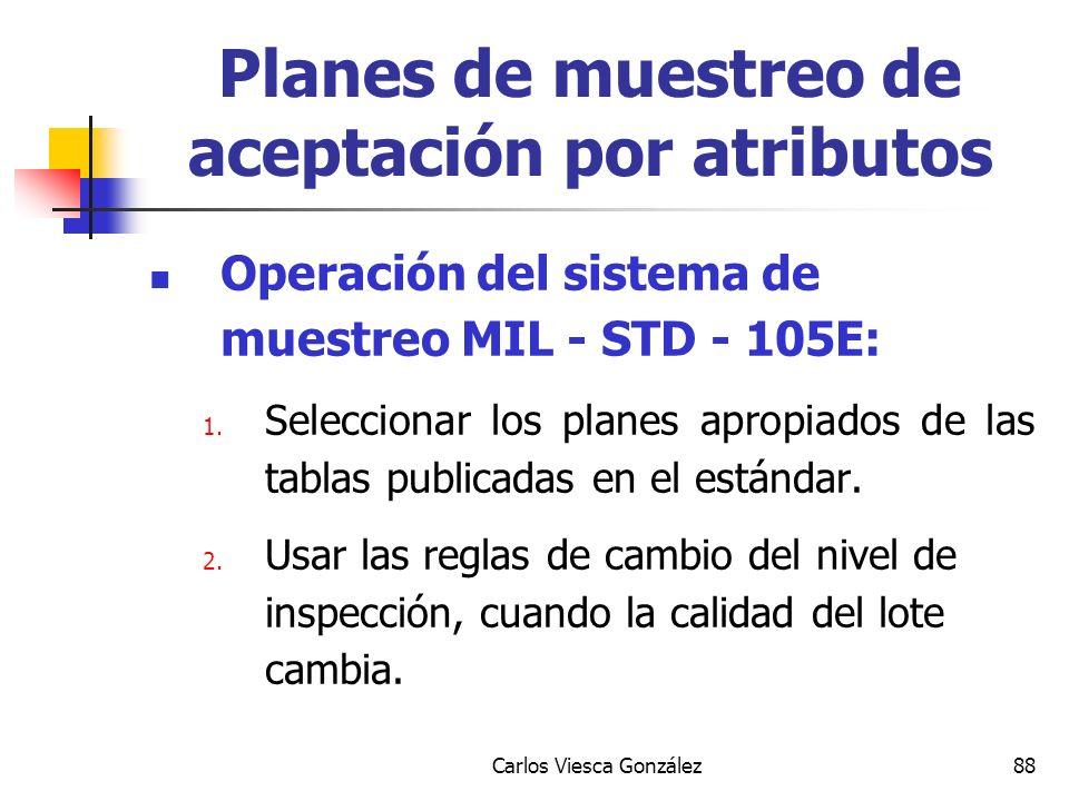 Carlos Viesca González88 Operación del sistema de muestreo MIL - STD - 105E: 1. Seleccionar los planes apropiados de las tablas publicadas en el están
