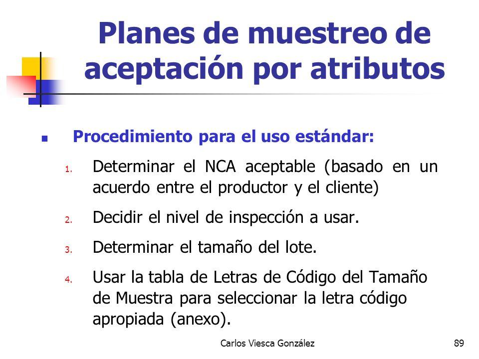 Carlos Viesca González89 Procedimiento para el uso estándar: 1. Determinar el NCA aceptable (basado en un acuerdo entre el productor y el cliente) 2.