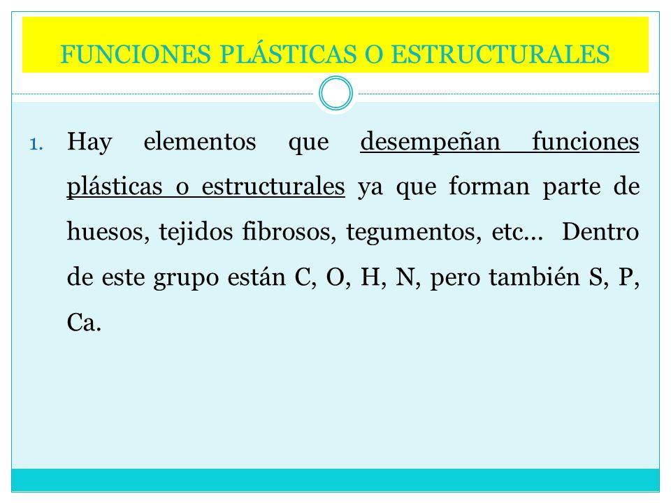 FUNCIONES PLÁSTICAS O ESTRUCTURALES 1. Hay elementos que desempeñan funciones plásticas o estructurales ya que forman parte de huesos, tejidos fibroso