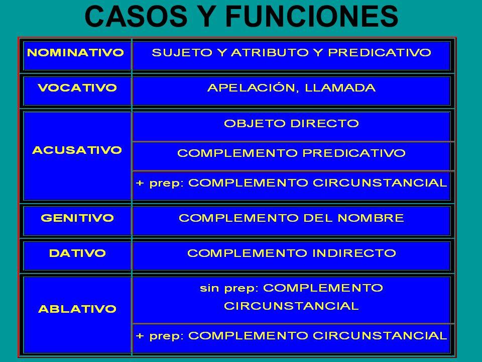 CASOS Y FUNCIONES