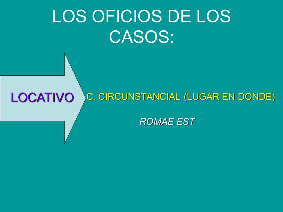 LOS OFICIOS DE LOS CASOS: C. CIRCUNSTANCIAL (LUGAR EN DONDE) ROMAE EST ROMAE EST LOCATIVO