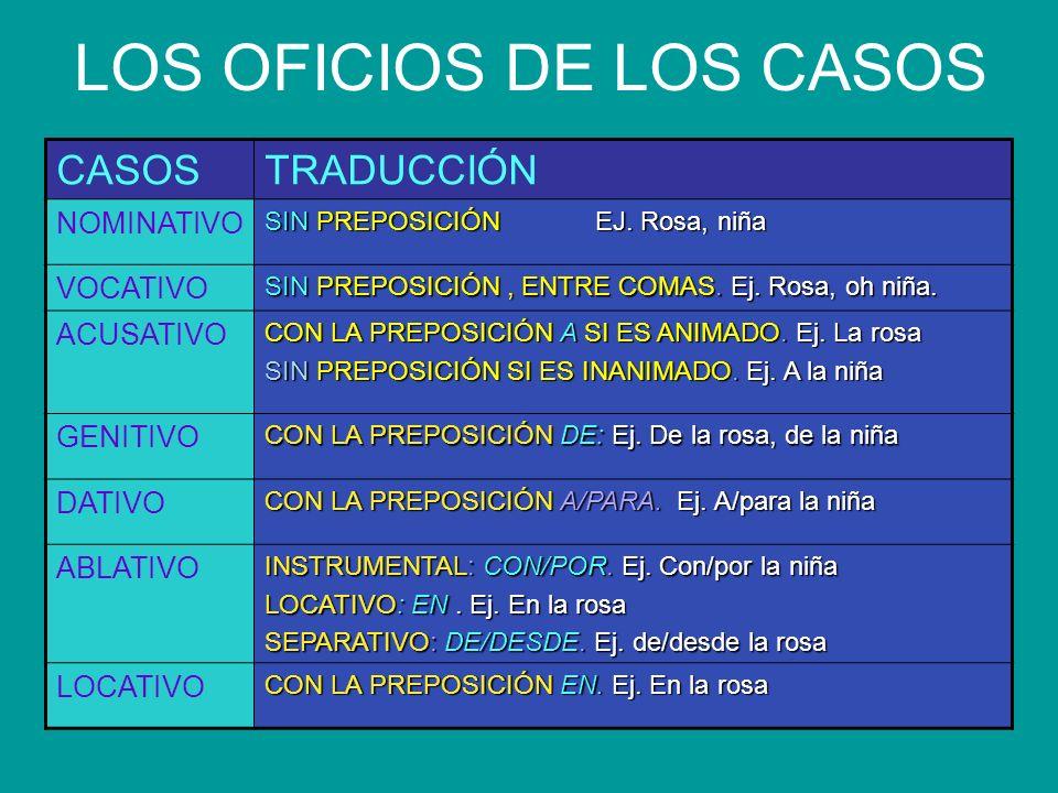LOS OFICIOS DE LOS CASOS CASOSTRADUCCIÓN NOMINATIVO SIN PREPOSICIÓN EJ. Rosa, niña VOCATIVO SIN PREPOSICIÓN, ENTRE COMAS. Ej. Rosa, oh niña. ACUSATIVO