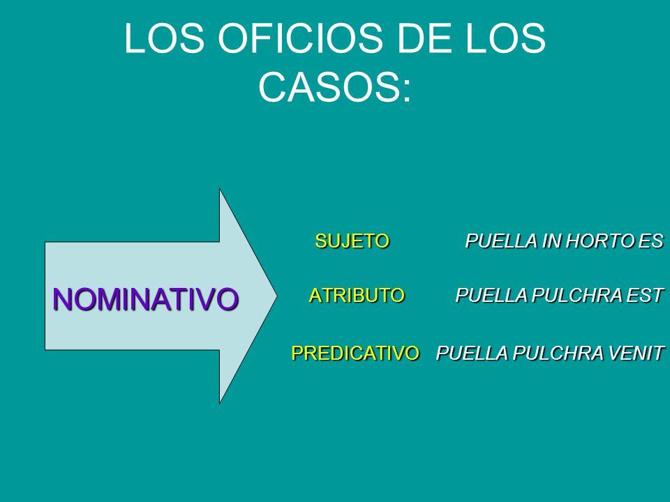 LOS OFICIOS DE LOS CASOS: SUJETO PUELLA IN HORTO ES ATRIBUTO PUELLA PULCHRA EST PREDICATIVOPUELLA PULCHRA VENIT PREDICATIVO PUELLA PULCHRA VENIT NOMIN