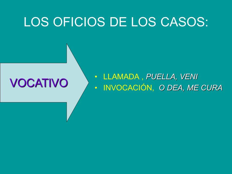 LOS OFICIOS DE LOS CASOS: PUELLA, VENILLAMADA, PUELLA, VENI O DEA, ME CURAINVOCACIÓN, O DEA, ME CURA VOCATIVO
