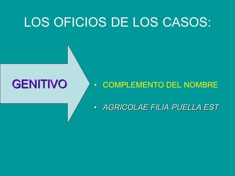 LOS OFICIOS DE LOS CASOS: COMPLEMENTO DEL NOMBRE AGRICOLAE FILIA PUELLA ESTAGRICOLAE FILIA PUELLA EST GENITIVO