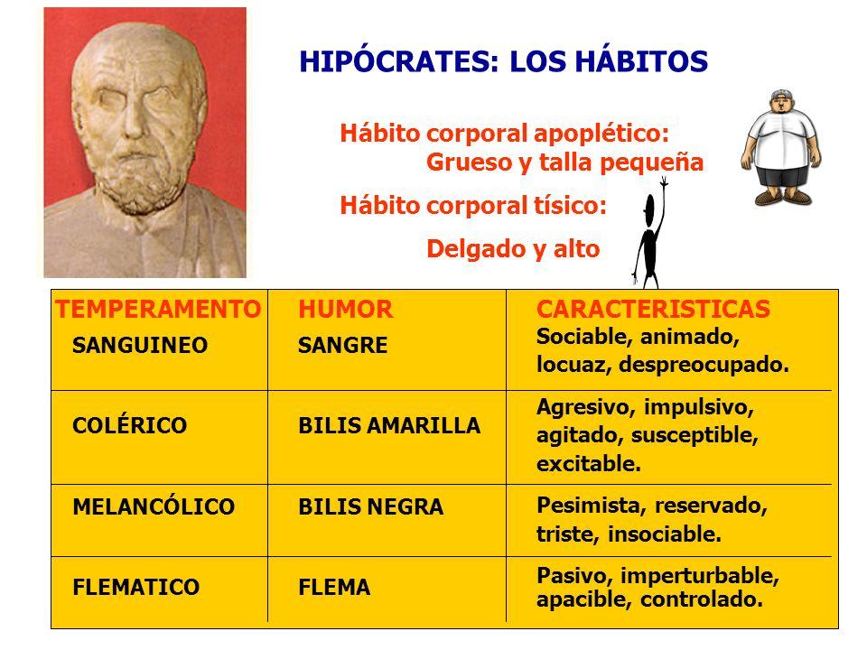 HIPÓCRATES: LOS HÁBITOS Hábito corporal apoplético: Grueso y talla pequeña Hábito corporal tísico: Delgado y alto TEMPERAMENTO SANGUINEO COLÉRICO MELA