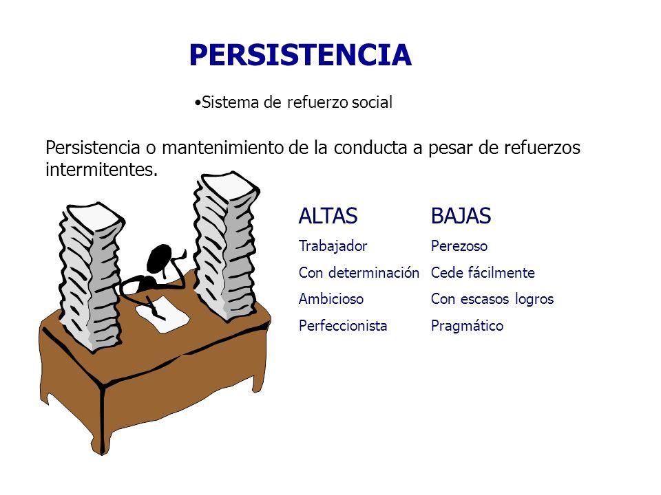 PERSISTENCIA Sistema de refuerzo social Persistencia o mantenimiento de la conducta a pesar de refuerzos intermitentes. ALTASBAJAS TrabajadorPerezoso