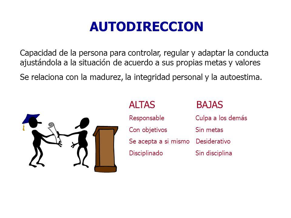 AUTODIRECCION Capacidad de la persona para controlar, regular y adaptar la conducta ajustándola a la situación de acuerdo a sus propias metas y valore