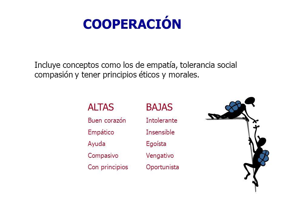 COOPERACIÓN Incluye conceptos como los de empatía, tolerancia social compasión y tener principios éticos y morales. ALTASBAJAS Buen corazónIntolerante