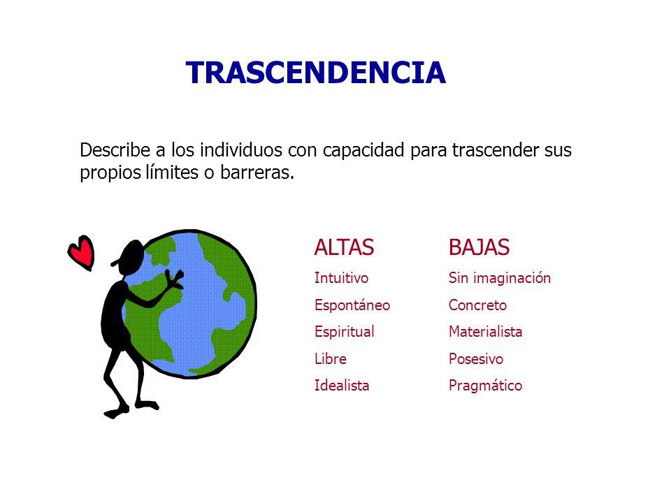 TRASCENDENCIA Describe a los individuos con capacidad para trascender sus propios límites o barreras. ALTASBAJAS IntuitivoSin imaginación EspontáneoCo