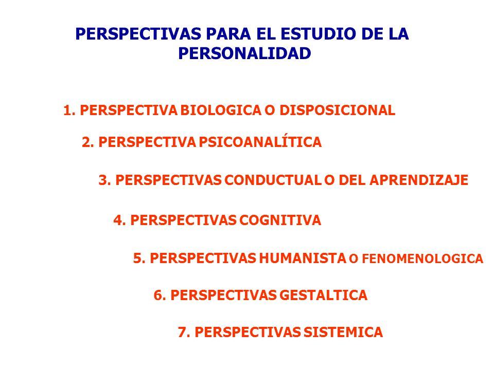 PERSPECTIVAS PARA EL ESTUDIO DE LA PERSONALIDAD 1. PERSPECTIVA BIOLOGICA O DISPOSICIONAL 2. PERSPECTIVA PSICOANALÍTICA 3. PERSPECTIVAS CONDUCTUAL O DE