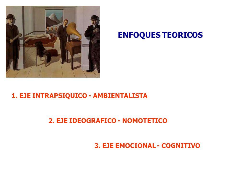 ENFOQUES TEORICOS 1. EJE INTRAPSIQUICO - AMBIENTALISTA 2. EJE IDEOGRAFICO - NOMOTETICO 3. EJE EMOCIONAL - COGNITIVO