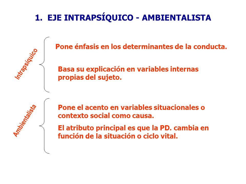 1. EJE INTRAPSÍQUICO - AMBIENTALISTA Intrapsíquico Pone énfasis en los determinantes de la conducta. Basa su explicación en variables internas propias