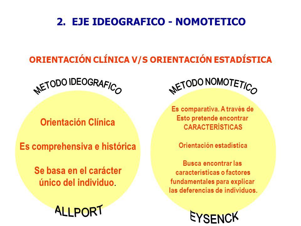 2. EJE IDEOGRAFICO - NOMOTETICO ORIENTACIÓN CLÍNICA V/S ORIENTACIÓN ESTADÍSTICA Orientación Clínica Es comprehensiva e histórica Se basa en el carácte