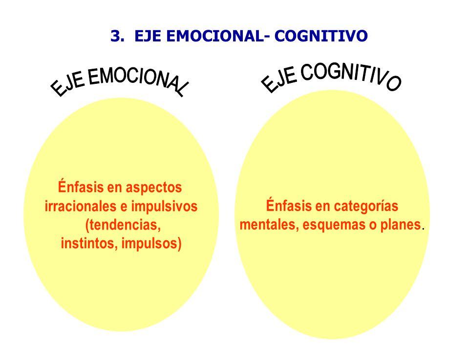 3. EJE EMOCIONAL- COGNITIVO Énfasis en aspectos irracionales e impulsivos (tendencias, instintos, impulsos) Énfasis en categorías mentales, esquemas o