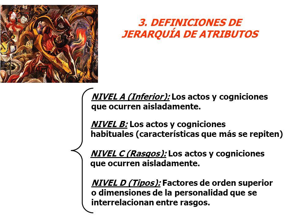 3. DEFINICIONES DE JERARQUÍA DE ATRIBUTOS NIVEL A (Inferior): Los actos y cogniciones que ocurren aisladamente. NIVEL B: Los actos y cogniciones habit