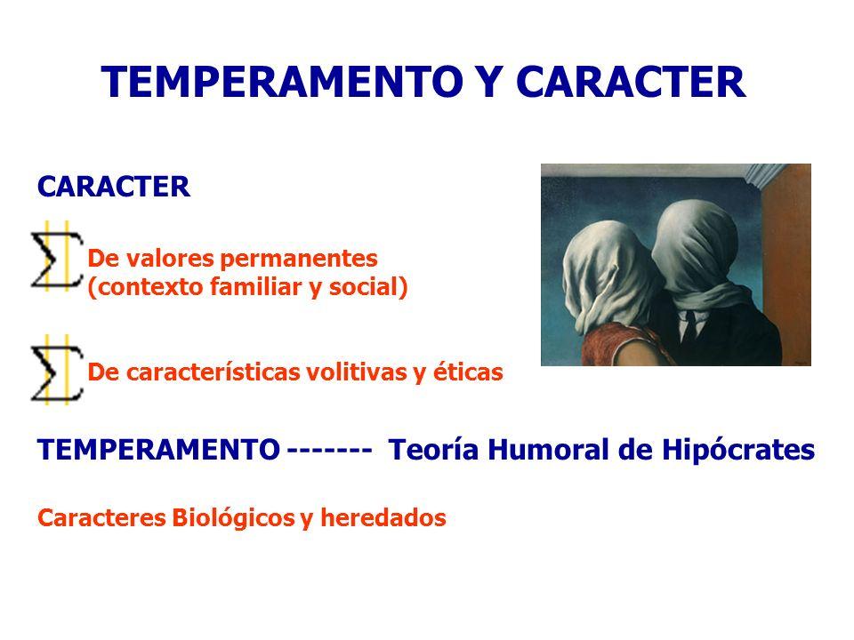 TEMPERAMENTO Y CARACTER CARACTER De valores permanentes (contexto familiar y social) De características volitivas y éticas TEMPERAMENTO ------- Teoría