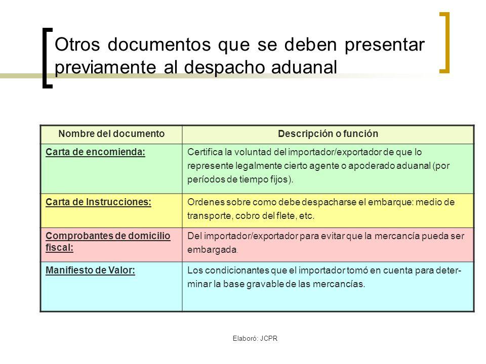 Elaboró: JCPR Otros documentos que se deben presentar previamente al despacho aduanal Nombre del documentoDescripción o función Carta de encomienda:Ce