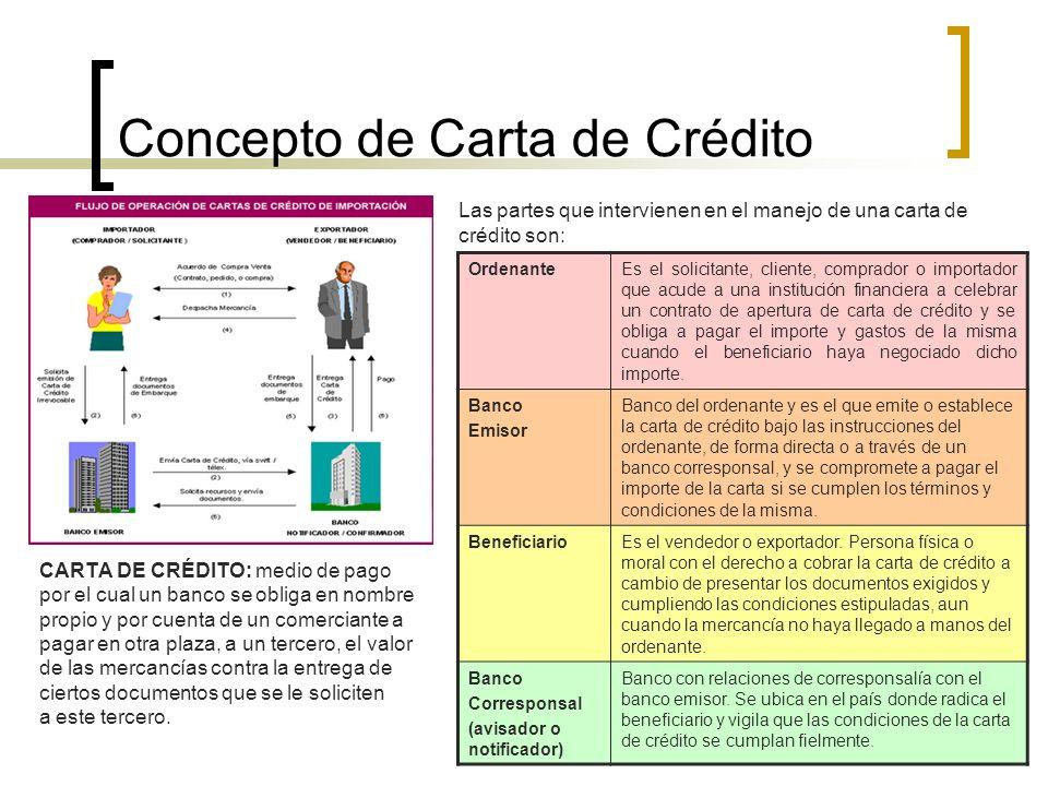 Elaboró: JCPR Concepto de Carta de Crédito Las partes que intervienen en el manejo de una carta de crédito son: CARTA DE CRÉDITO: medio de pago por el