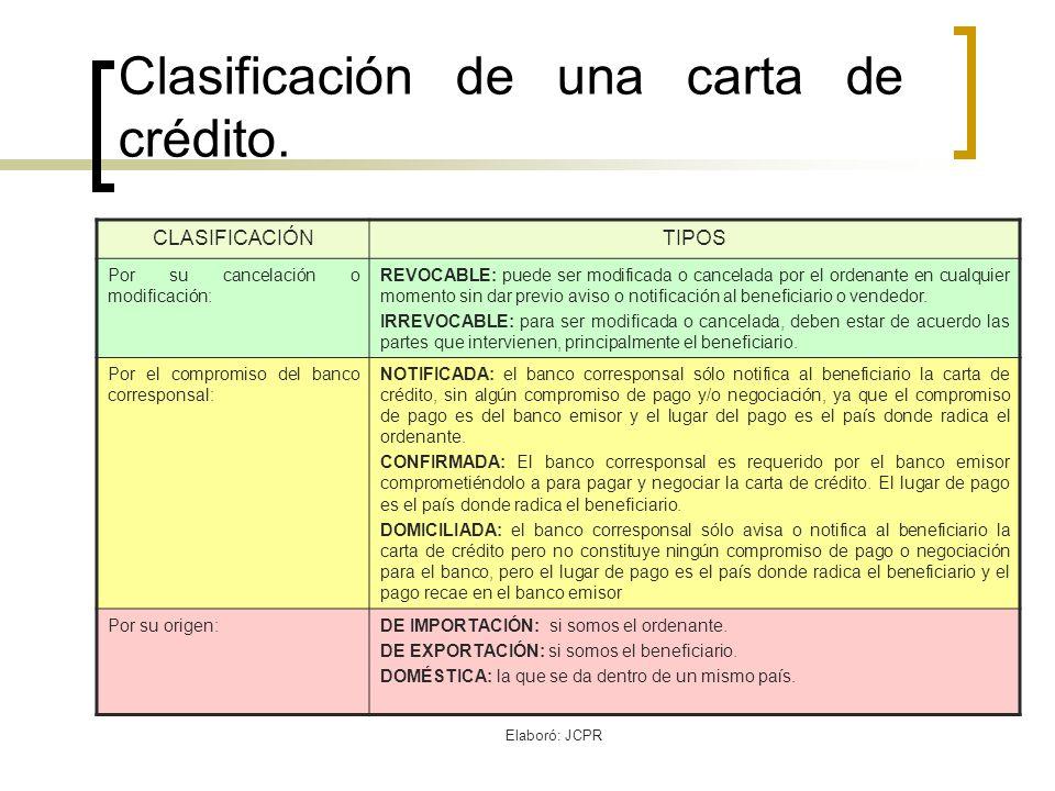 Elaboró: JCPR Clasificación de una carta de crédito. CLASIFICACIÓNTIPOS Por su cancelación o modificación: REVOCABLE: puede ser modificada o cancelada