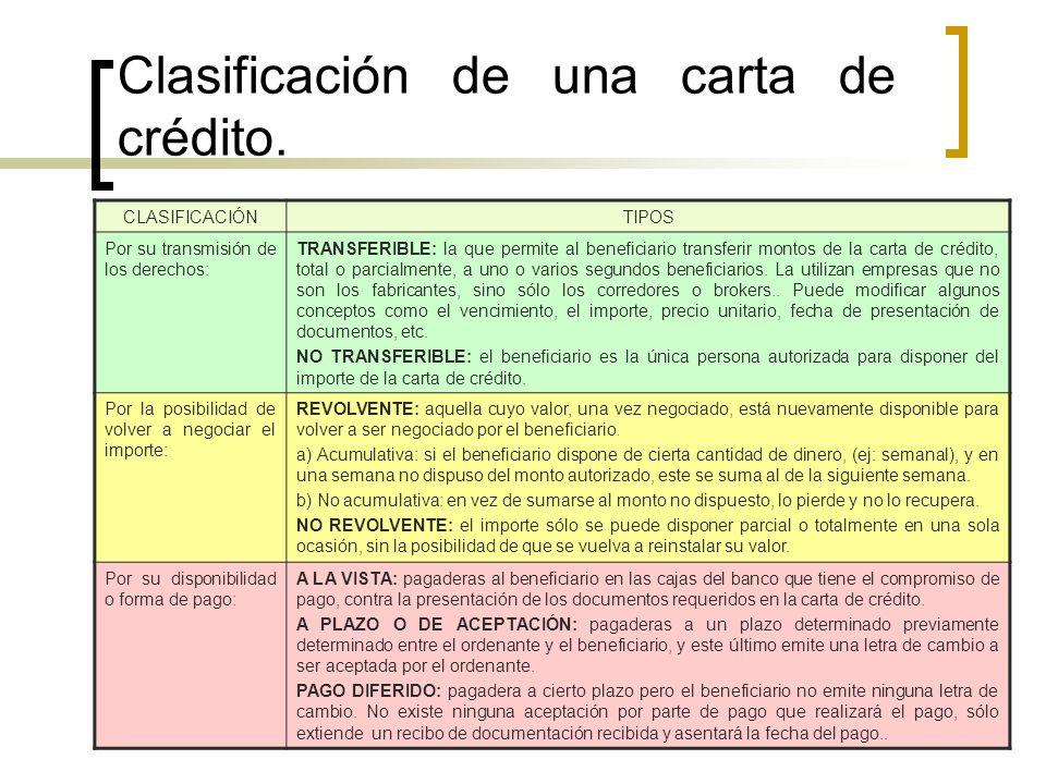 Elaboró: JCPR Clasificación de una carta de crédito. CLASIFICACIÓNTIPOS Por su transmisión de los derechos: TRANSFERIBLE: la que permite al beneficiar