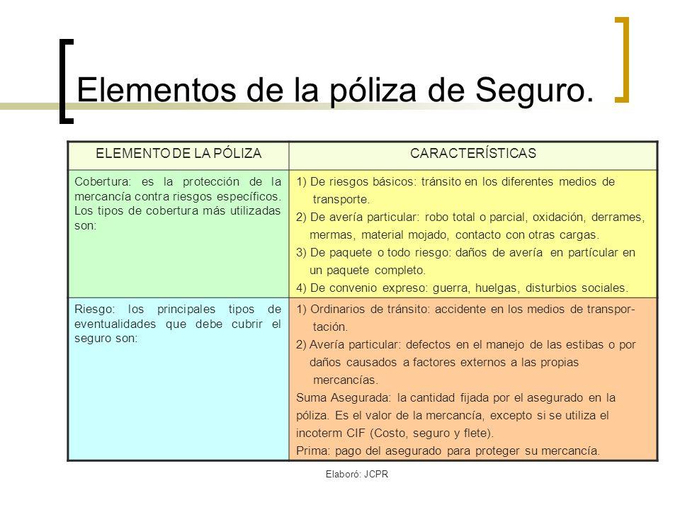 Elaboró: JCPR Elementos de la póliza de Seguro. ELEMENTO DE LA PÓLIZACARACTERÍSTICAS Cobertura: es la protección de la mercancía contra riesgos especí