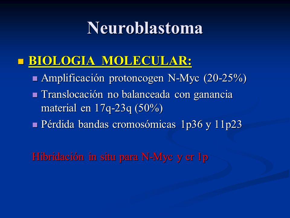 Neuroblastoma BIOLOGIA MOLECULAR: BIOLOGIA MOLECULAR: Amplificación protoncogen N-Myc (20-25%) Amplificación protoncogen N-Myc (20-25%) Translocación