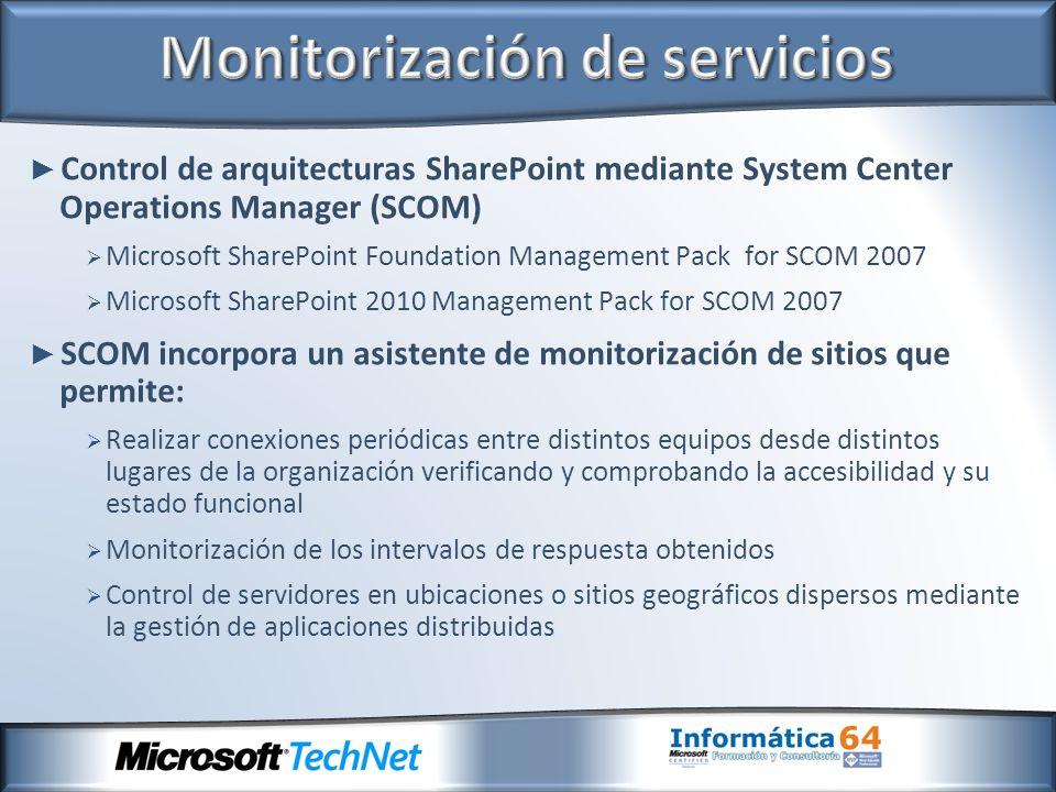 Control de arquitecturas SharePoint mediante System Center Operations Manager (SCOM) Microsoft SharePoint Foundation Management Pack for SCOM 2007 Mic