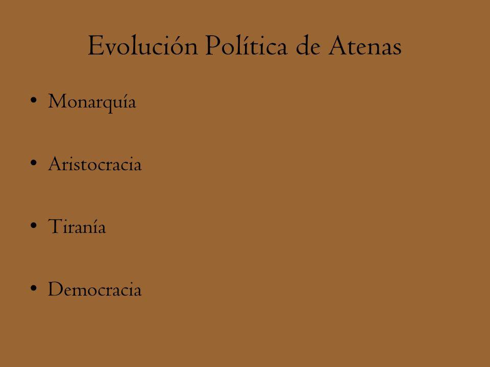 Evolución Política de Atenas Monarquía Aristocracia Tiranía Democracia