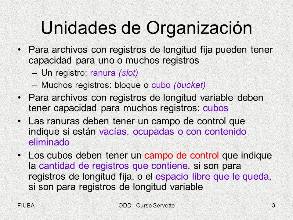 FIUBAODD - Curso Servetto3 Unidades de Organización Para archivos con registros de longitud fija pueden tener capacidad para uno o muchos registros –U
