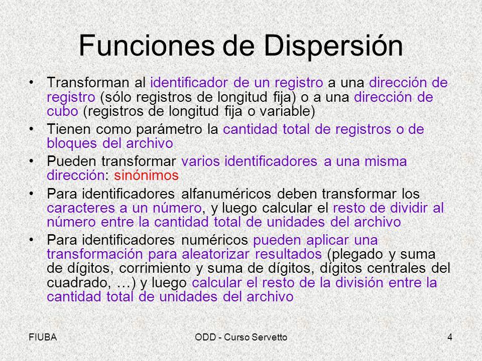 FIUBAODD - Curso Servetto4 Funciones de Dispersión Transforman al identificador de un registro a una dirección de registro (sólo registros de longitud