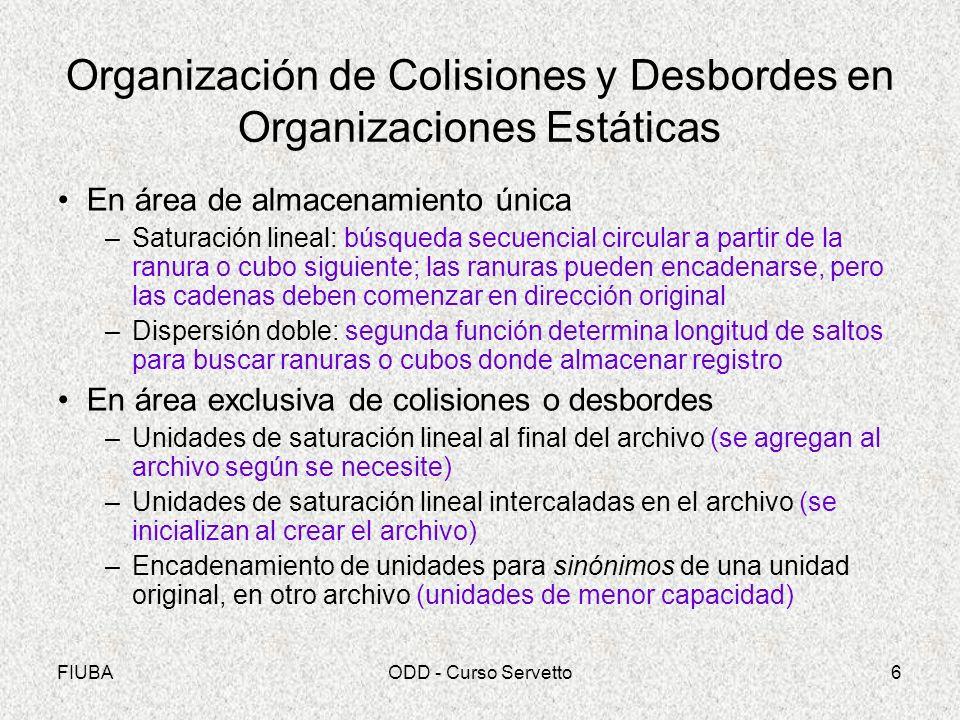 FIUBAODD - Curso Servetto6 Organización de Colisiones y Desbordes en Organizaciones Estáticas En área de almacenamiento única –Saturación lineal: búsq