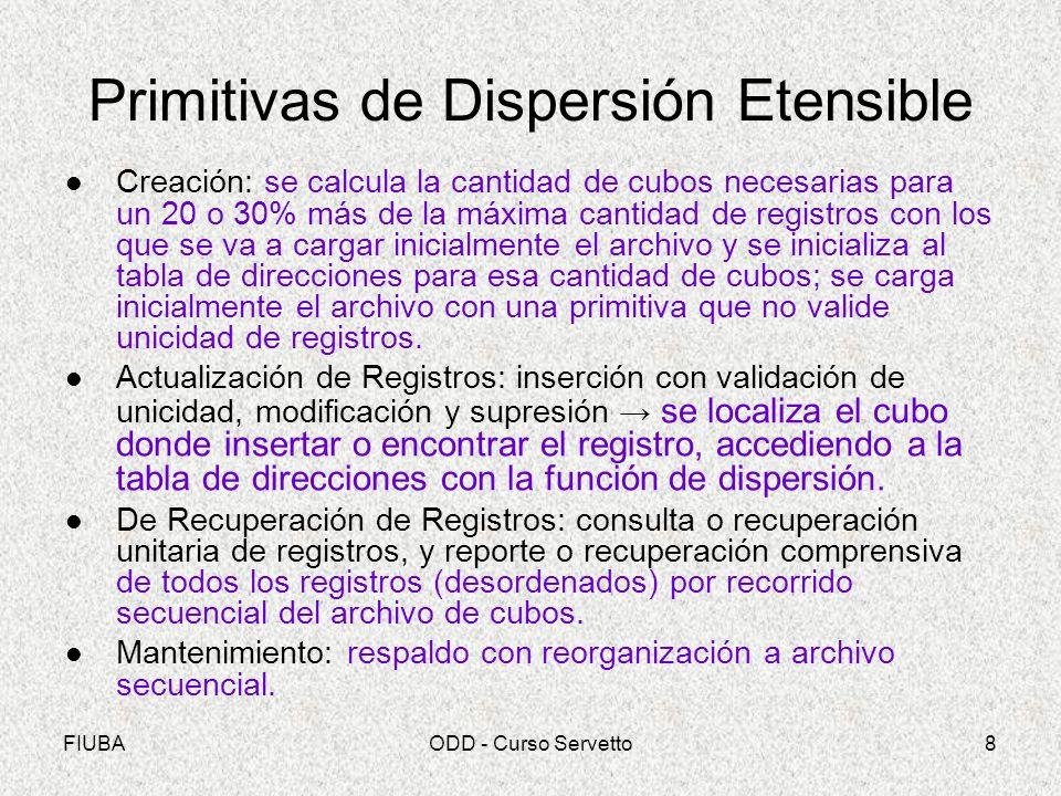 FIUBAODD - Curso Servetto8 Primitivas de Dispersión Etensible Creación: se calcula la cantidad de cubos necesarias para un 20 o 30% más de la máxima c