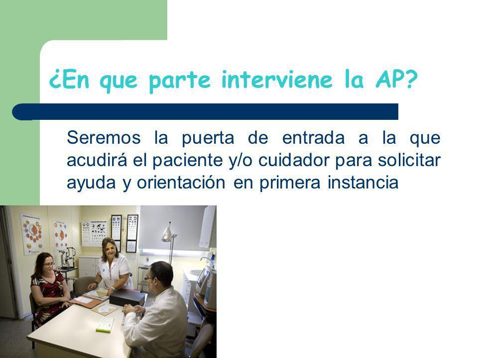 ¿En que parte interviene la AP? Seremos la puerta de entrada a la que acudirá el paciente y/o cuidador para solicitar ayuda y orientación en primera i