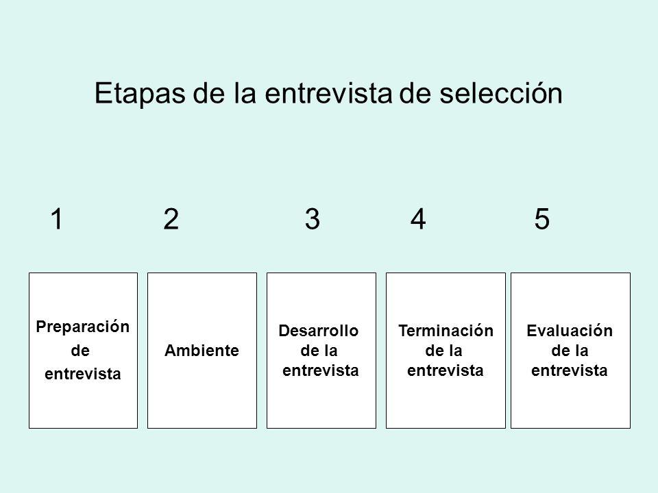 Etapas de la entrevista de selección 1 2 3 4 5 Preparación de entrevista Ambiente Desarrollo de la entrevista Terminación de la entrevista Evaluación