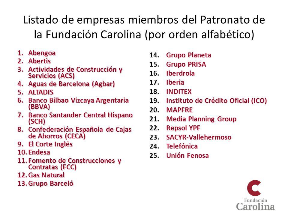 Listado de empresas miembros del Patronato de la Fundación Carolina (por orden alfabético) 1.Abengoa 2.Abertis 3.Actividades de Construcción y Servici
