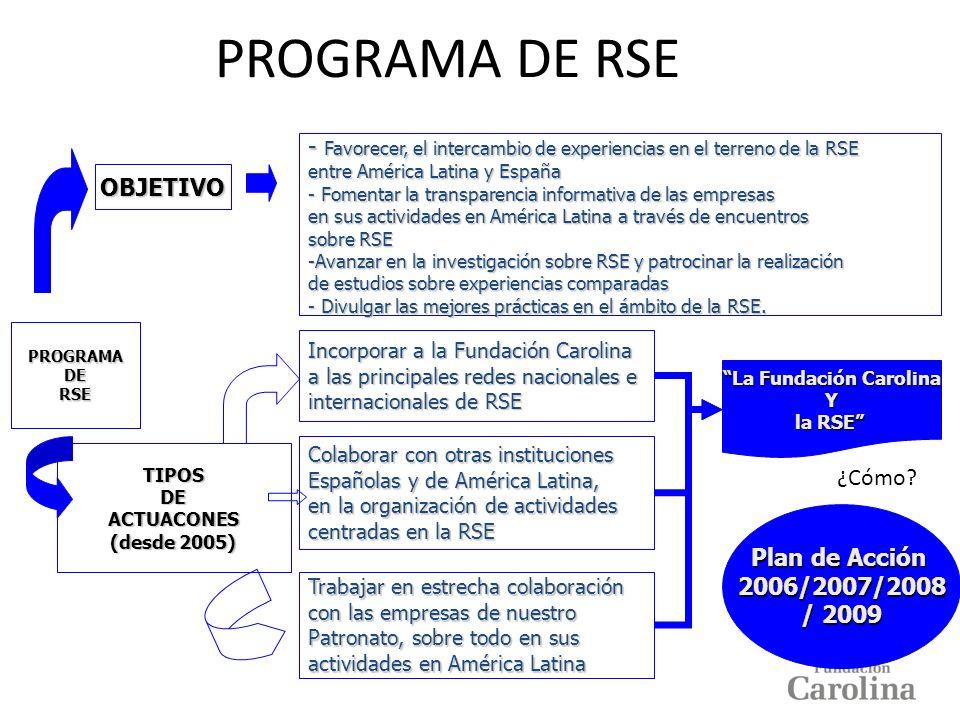 PROGRAMA DE RSE PROGRAMADERSE OBJETIVO - Favorecer, el intercambio de experiencias en el terreno de la RSE entre América Latina y España - Fomentar la